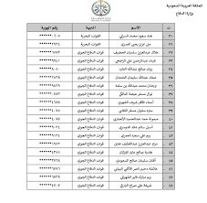 بوابة قبول الزي الرسمي لوزارة الدفاع السعودية