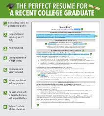 8 reasons this is an excellent resume for a recent college 1 it includes a link to his professional profile