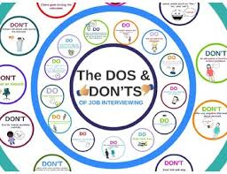 The Do S And Don Ts Of An Interview The Dos And Donts Of A Job Interview