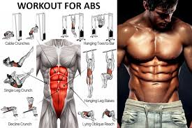 reps for abs workout