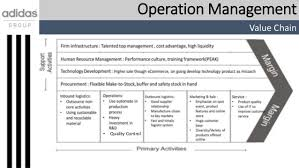 business plan for adidas operation management value chain • quality control