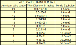Electrical Wire Gauge Conversion Chart 7 What Cable For Running Accessories Land Cruiser Club 5