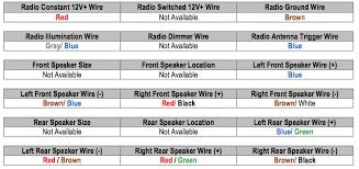 diagrams 766362 jetta speaker wiring diagram 97 jetta speaker 97 jetta radio wiring diagram at 97 Jetta Speaker Wire Diagram