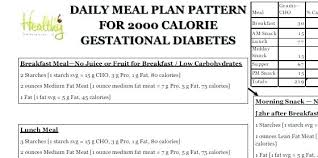 Meal Planning For Diabetes Diabetic Meal Planner Chart Simple Tips For Following A Gestational