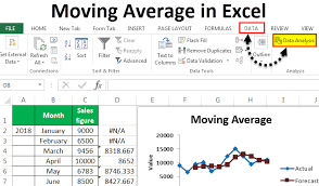 Excel Rolling Average Chart Calculate Moving Average In Excel Simple Exponential And