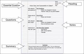 Teaching Toolbox Cornell Notes