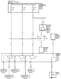 wiring diagram 2007 jeep wrangler wiring image 2006 jeep wrangler starter wiring diagram jodebal com on wiring diagram 2007 jeep wrangler