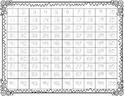 18 Described Blank 100 Chart Kindergarten