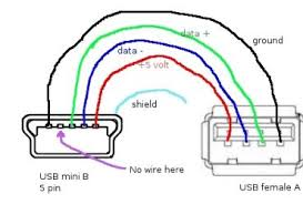 usb wiring diagram cable wiring diagrams database 5 pin mini usb wiring diagram images