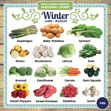 Winter Veg Seasonal Chart Timeline Content_1080x1080_11