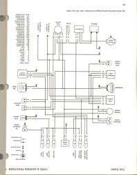 cub cadet 682 wiring diagram wiring library cub cadet wiring diagram beautiful wonderful old cub cadet rear end diagram a wire best of