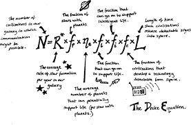 all of the planets the drake equation