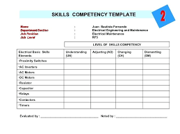 Organizational Assessment Template Impressive Organizational Needs Analysis Template Swot Deepwaters