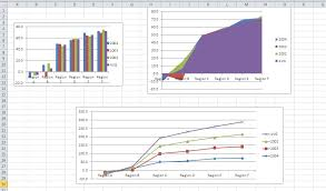 To Resize An Embedded Chart Quick Tip Apply A Uniform Size To All Charts On An Excel