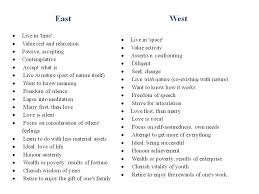 living the life of an expatriate culture change east west living the life of an expatriate