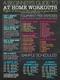 workout plans a beginners guide to at