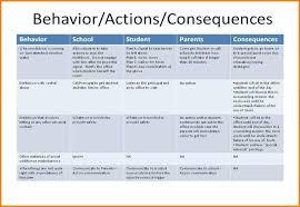 behavior support plan template. Behavior Support Plan Templatebehavior Support Plan Template