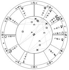 Macron Natal Chart Mountain Astrologer Magazine Learn Astrology Read