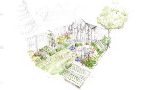 Small Picture Vegetable Garden Design Drawing izvipicom