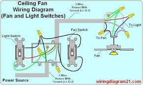 ceiling fan wiring diagram light switch house electrical wiring Light Switch Wiring Diagram 2 ceiling fan wiring diagram double switch fan and with light switch how teo wire a ceiling light switch wiring diagrams