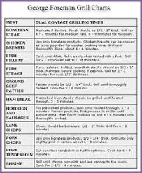 156 Best Indoor Grill Images In 2019 Cooking Recipes Food