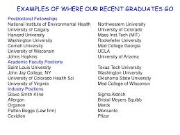 Slu Chart Ny Ppt Graduate Programs In The Biomedical Sciences Saint
