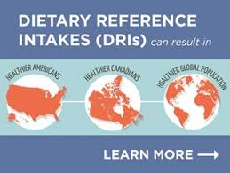 Dietary Reference Intakes Tables And Application Health