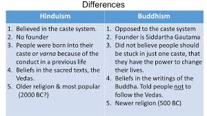 hinduism essays compare hinduism and buddhism full essay examples  compare hinduism and buddhism differences and similarities between hinduism and buddhism read