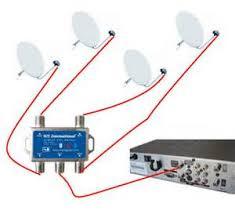 similiar dish network diagram keywords satellite dish diagram on dish network 1000 antenna wiring diagram