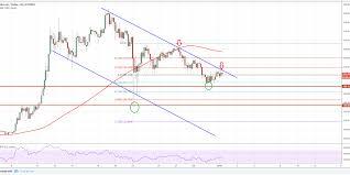 Litecoin Price Chart 1 Year Litecoin Price Forecast Ltc Usd Facing Uphill Task Cryptosrus