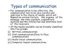 Types Flow Of Communication