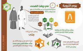 إنفوجرافيك التروية-ابداعاتكم-إنفوجرافيك - قصة الإسلام