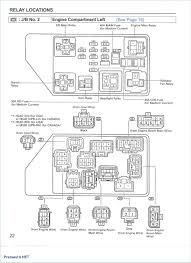 hvac system diagram 1991 toyota mr2 wiring diagram list 1991 toyota 2 5 engine diagram wiring diagram expert 1991 toyota mr2 fuse box wiring diagram