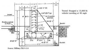 Small Picture Reinforced Concrete Wall Design Example Retaining Wall Flexural