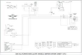 1974 harley davidson golf cart wiring diagram schematics wiring harley davidson wiring schematic diagram 3 wheel golf cart harley golf cart motor diagram 1974 harley davidson golf cart wiring diagram