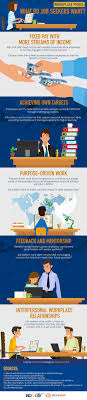 infographic what workplace perks do job seekers want overall finding meaning in one s work and alignment one s aspirations are some of the most sought after features and perks that job seekers are on the