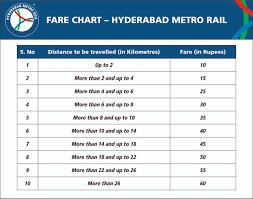 Metro Train Fares Chart In Hyderabad