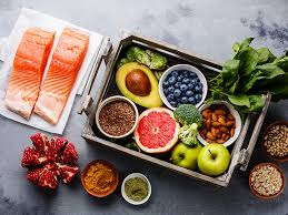 Folic Acid Food Dietary Minerals Abbreviation Chart Vitamin