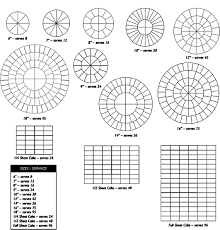 Meticulous 1 2 Sheet Cake Serving Chart Cake Serving Chart