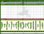 Scorecard - Pheasant Trails Golf Course