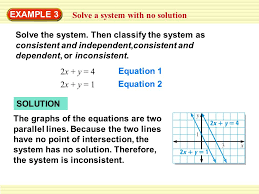 example 3 solve a system with no solution solve the system