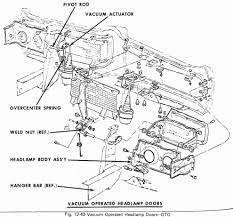1970 chevelle engine wiring diagram 1970 discover your wiring 1969 pontiac gto vacuum line diagram