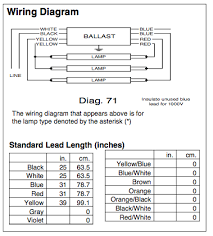wiring diagram for t8 ballast the wiring diagram mesmerizing T8 Ballast Wiring Diagram philips advance icn4p32n35m ballast and wiring t8 electronic ballast wiring diagram