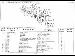 125cc parts diagram electrical drawing wiring diagram \u2022 Honda Accord Engine Wiring Diagram honda xrm 125 engine diagram lifan 200cc ohc parts diagram catalog rh diagramchartwiki com ar 15 diagram with part names taotao 125cc atv parts diagram