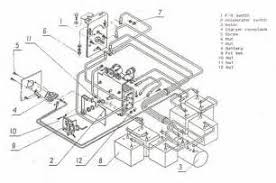 harley davidson golf cart wiring diagram harley similiar yamaha golf cart parts diagram keywords on harley davidson golf cart wiring diagram