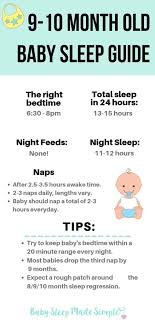 Sleep Training Guide For Your 10 Month Old Baby Sleep Made