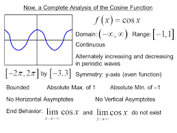 now a complete ysis of the cosine function