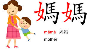 How To Write Chinese How To Write Mother In Chinese Character