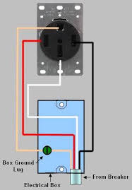 stove plug wiring diagram wirdig wiring diagram likewise defy stove wiring diagram on 3 wire stove