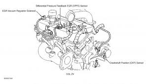 2003 ford taurus crankshaft position sensor located 2003 ford Taurus Camshaft Position Sensor Wiring three different engines for that car but location is similar lower right front engine Replace Camshaft Position Sensor